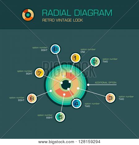 Vector round radial diagram with beam pointers infographics design template. Planetary concept with 8 options. Data visualization illustration suitable for web design.
