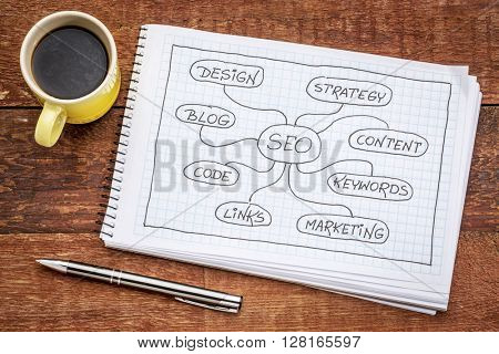 SEO - search engine optimization mind map on a spiral notebook with cup of espresso coffee