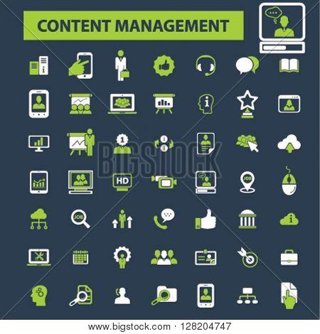 content management icons