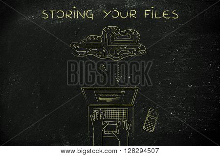 Laptop Transferring Data To An Electronic Cloud, Storing Your Files