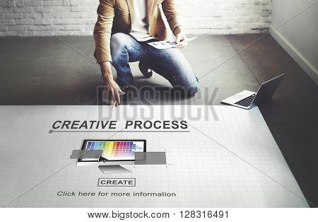 Creative Process Design Imagination Inspiration Concept