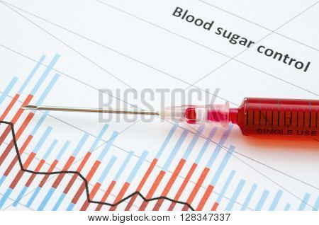 Sample blood for screening diabetic test in blood syringe on blood sugar control chart.