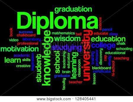 Diploma, Word Cloud Concept 7