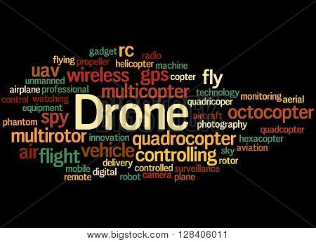 Drone, Word Cloud Concept 4