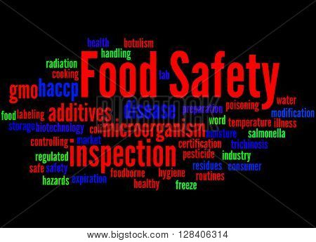 Food Safety, Word Cloud Concept