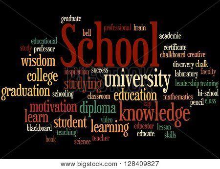School, Word Cloud Concept 2