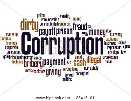 Corruption, Word Cloud Concept