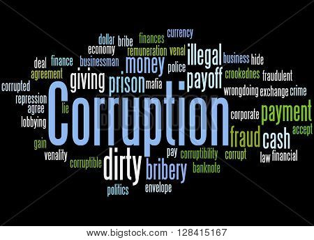 Corruption, Word Cloud Concept 6
