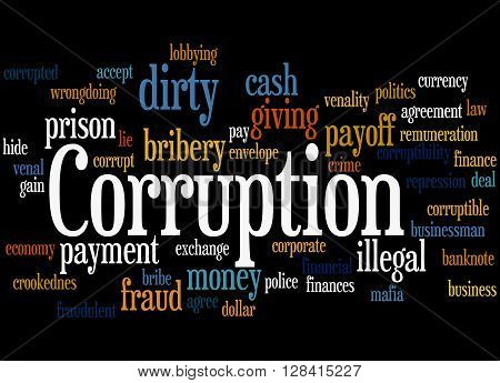 Corruption, Word Cloud Concept 9