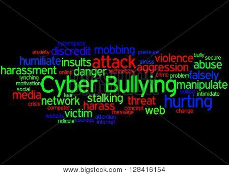 Cyber Bullying, Word Cloud Concept 2