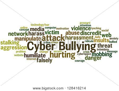 Cyber Bullying, Word Cloud Concept 6