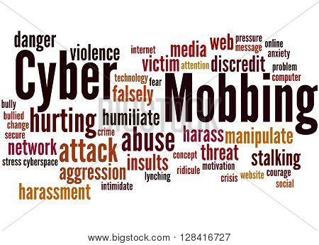 Cyber Mobbing, Word Cloud Concept