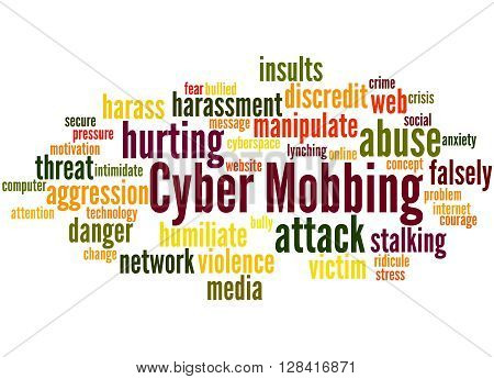 Cyber Mobbing, Word Cloud Concept 8