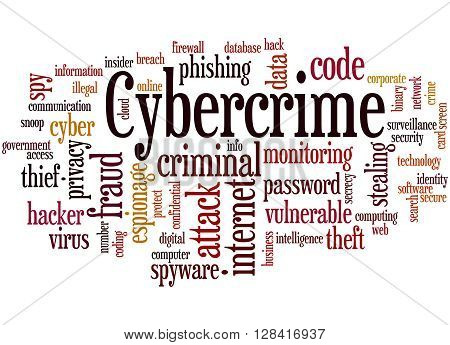 Cybercrime, Word Cloud Concept 3