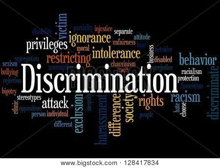 Discrimination, Word Cloud Concept 4
