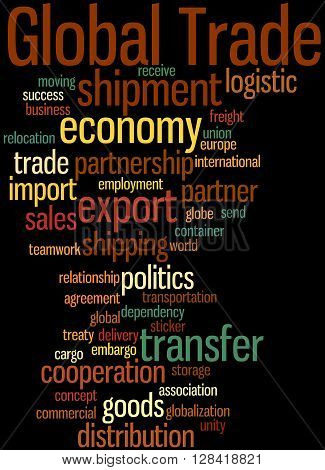 Global Trade, Word Cloud Concept 4