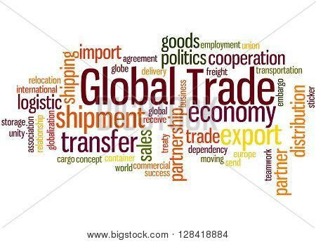 Global Trade, Word Cloud Concept 7