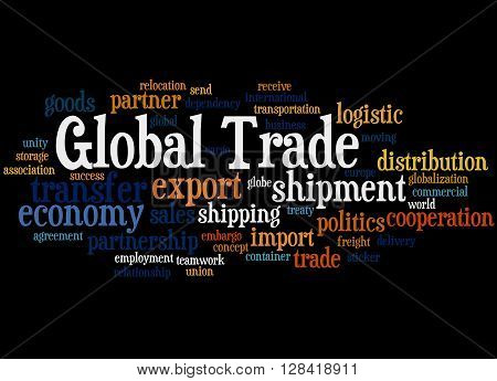 Global Trade, Word Cloud Concept 9