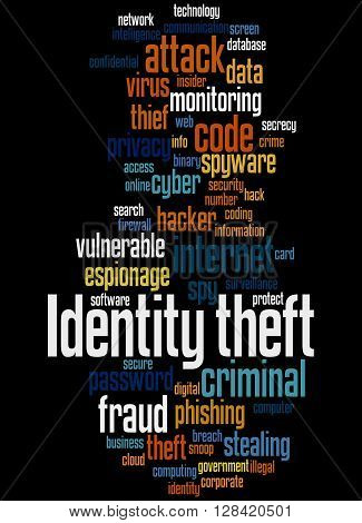 Identity Theft, Word Cloud Concept 5