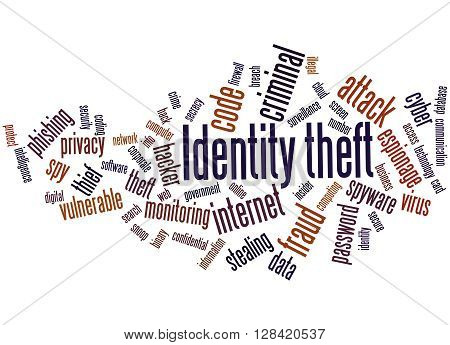 Identity Theft, Word Cloud Concept 7