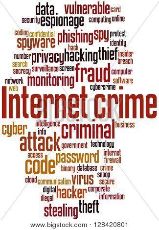Internet Crime, Word Cloud Concept