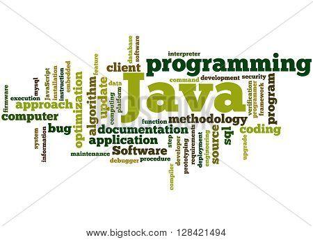 Java Programming, Word Cloud Concept 8