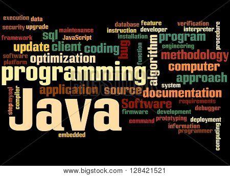 Java Programming, Word Cloud Concept 9