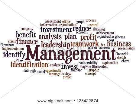 Management, Word Cloud Concept 6