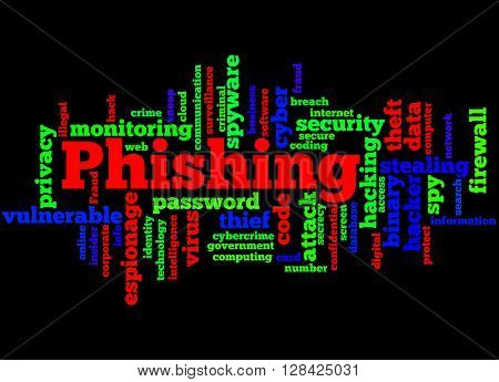 Phishing, Word Cloud Concept 4