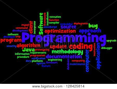 Programming, Word Cloud Concept 6