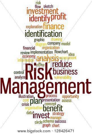 Risk Management, Word Cloud Concept 2