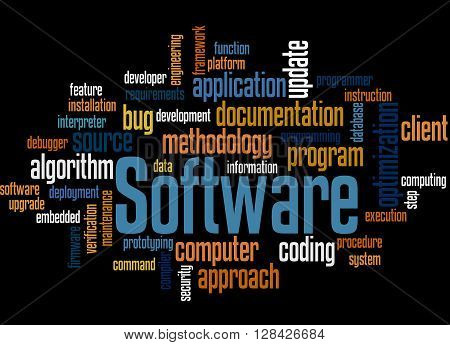 Software, Word Cloud Concept 4