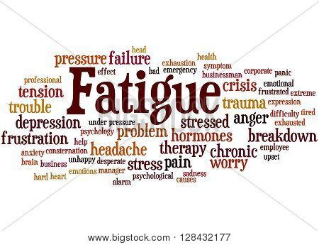 Fatigue, Word Cloud Concept