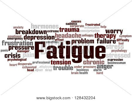 Fatigue, Word Cloud Concept 2