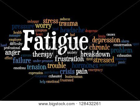 Fatigue, Word Cloud Concept 5