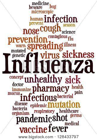 Influenza, Word Cloud Concept 8