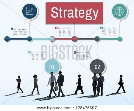 Strategy Vision Planning Process Operation Concept