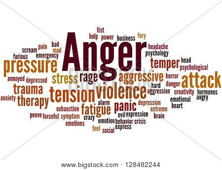 Anger, Word Cloud Concept 3