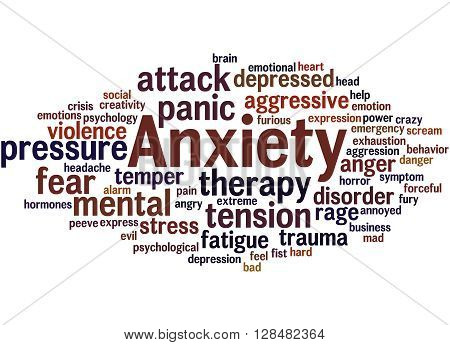 Anxiety, Word Cloud Concept