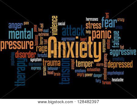 Anxiety, Word Cloud Concept 4