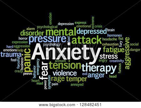 Anxiety, Word Cloud Concept 9