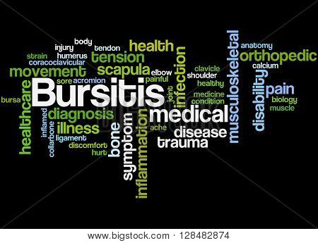 Bursitis, Word Cloud Concept 4