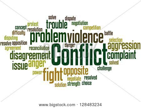 Conflict, Word Cloud Concept 3