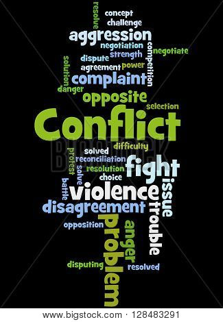Conflict, Word Cloud Concept 9