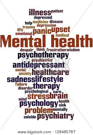 Mental Health, Word Cloud Concept