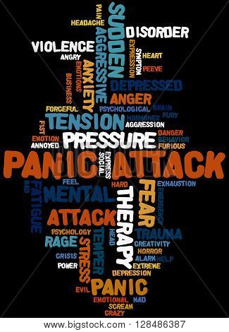 Panic Attack, Word Cloud Concept 5