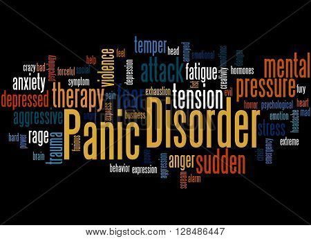 Panic Disorder, Word Cloud Concept 4