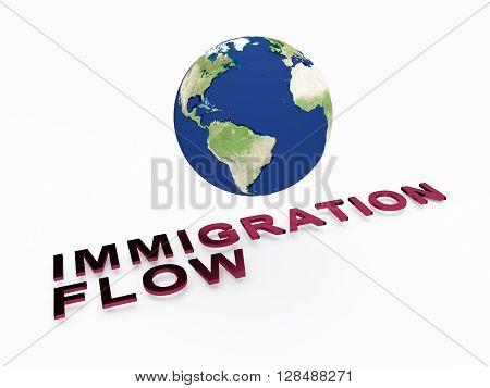 Immigration Flow Concept