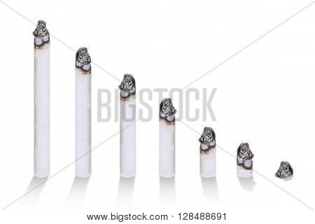 Cigarette bar chart, concept of cigarette's harmful, isolated on white background