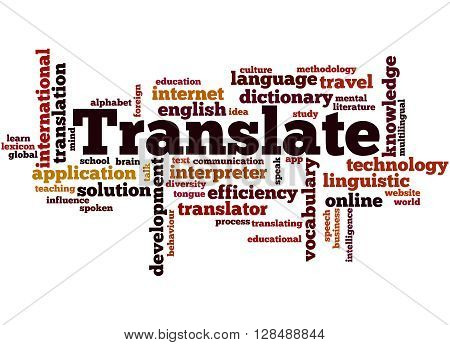 Translate, Word Cloud Concept 2